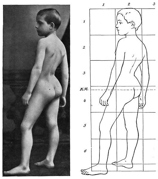 Psychodramatische Körperaufstellungen